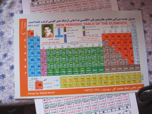 small resolution of logarithm and periodic element charts