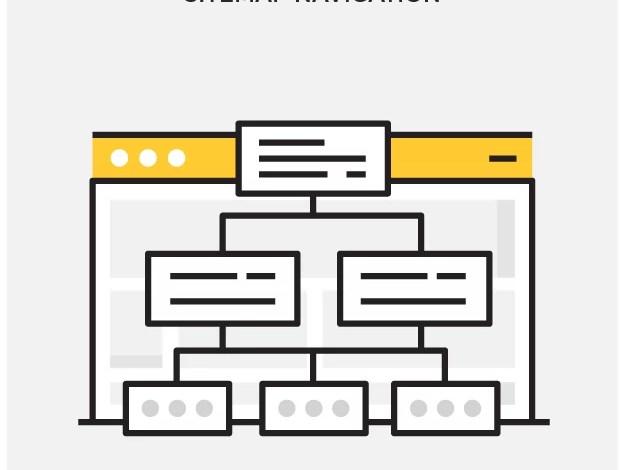صورة ما هى خرائط الموقع sitemap مميزاتها وكيفيه انشائها