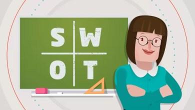 صورة تعرف على  تحليل سوات SWOT وما أهميتة لنشاطك التجاري