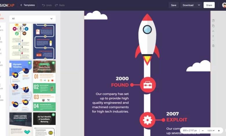 صورة DesignCap – أداة تصميم جرافيك مجانية وسهلة الاستخدام عبر الإنترنت