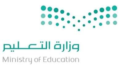 Photo of خطوات تقديم الدرس الإفتراضي والتواصل مع الطلاب.