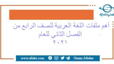 Photo of ملفات متنوعة في اللغة العربية للصف الرابع الفصل 2
