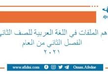 Photo of أهم الملفات في اللغة العربية للصف الثاني من الفصل الثاني