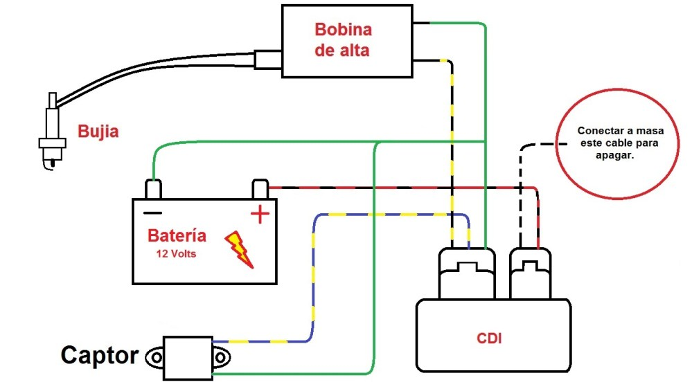 medium resolution of diagrama encendido honda cg 125 05 motorcycle honda shadow wiring diagram honda shadow fork oil honda