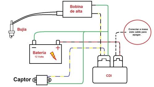 small resolution of diagrama encendido honda cg 125 05 motorcycle honda shadow wiring diagram honda shadow fork oil honda