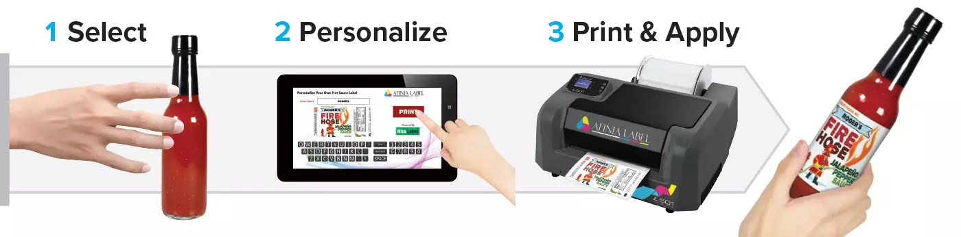 retail personalization from afinia