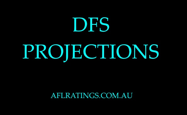 2021 DFS Projections: Round 8 Saturday