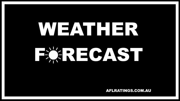 2021 AFL Weather Forecast: Round 12