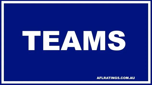 2021 Teams: Week 1 Finals