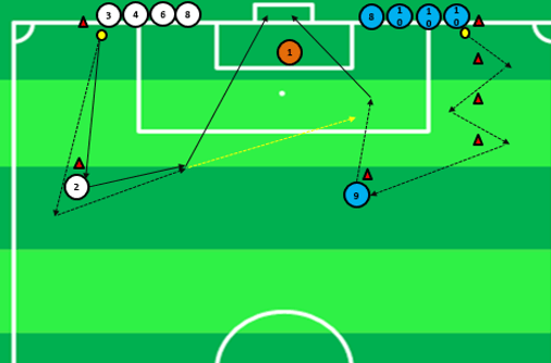 Circuito Tecnico Futbol : Ejercicio circuito físico técnico con finalización afopro