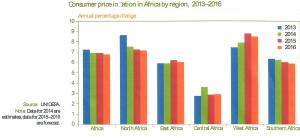 AFRICAINFLATION.3
