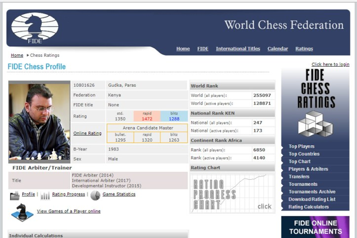 My FIDE profile as of May 2018