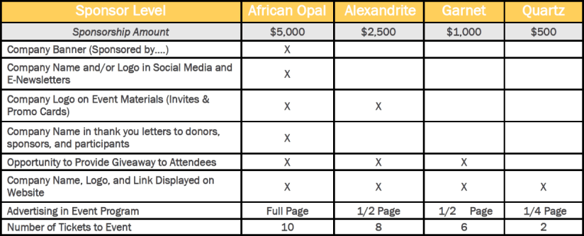 Africaid – Sponsorship Cards