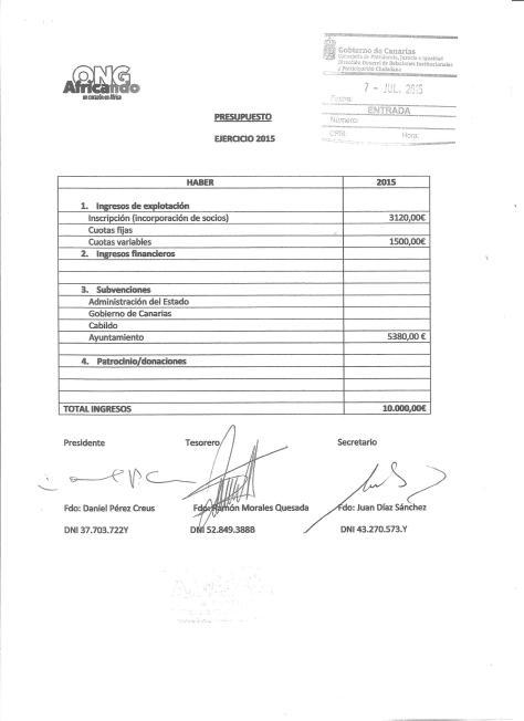 Presupuesto 2015 Haber 001