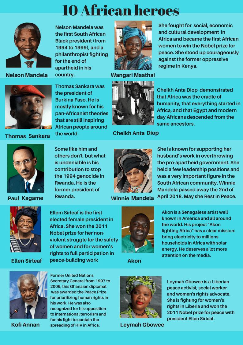 10 African Heroes