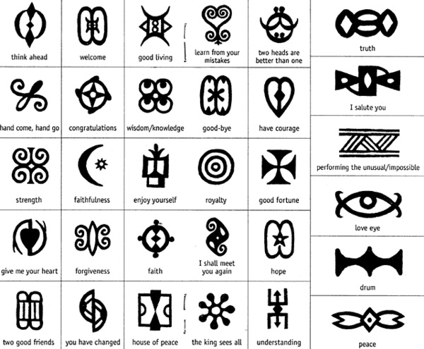 adinkra symbols and the