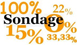 Seulement 49% des Tunisiens sont satisfaits de la façon de diriger le pays par le gouvernement provisoire