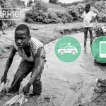 Samsung, Apple, BMW…those benefitting from DRC's cobalt and coltan reserves