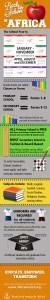 School_Infographic
