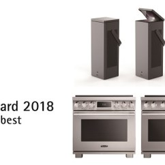 Lg Kitchen Suite Aid Bbq S Signature Pro Range Oven Cinebeam Laser 4k Leading Consumer Electronics Manufacturer Received 21 Honours At This Year Red Dot Design Awards One Of The World Top Three