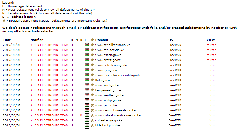 Kenyan Government Website Hacked