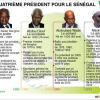 Sénégal:  Indépendance –  4 AVRIL 1960 – 4 AVRIL 2015 …