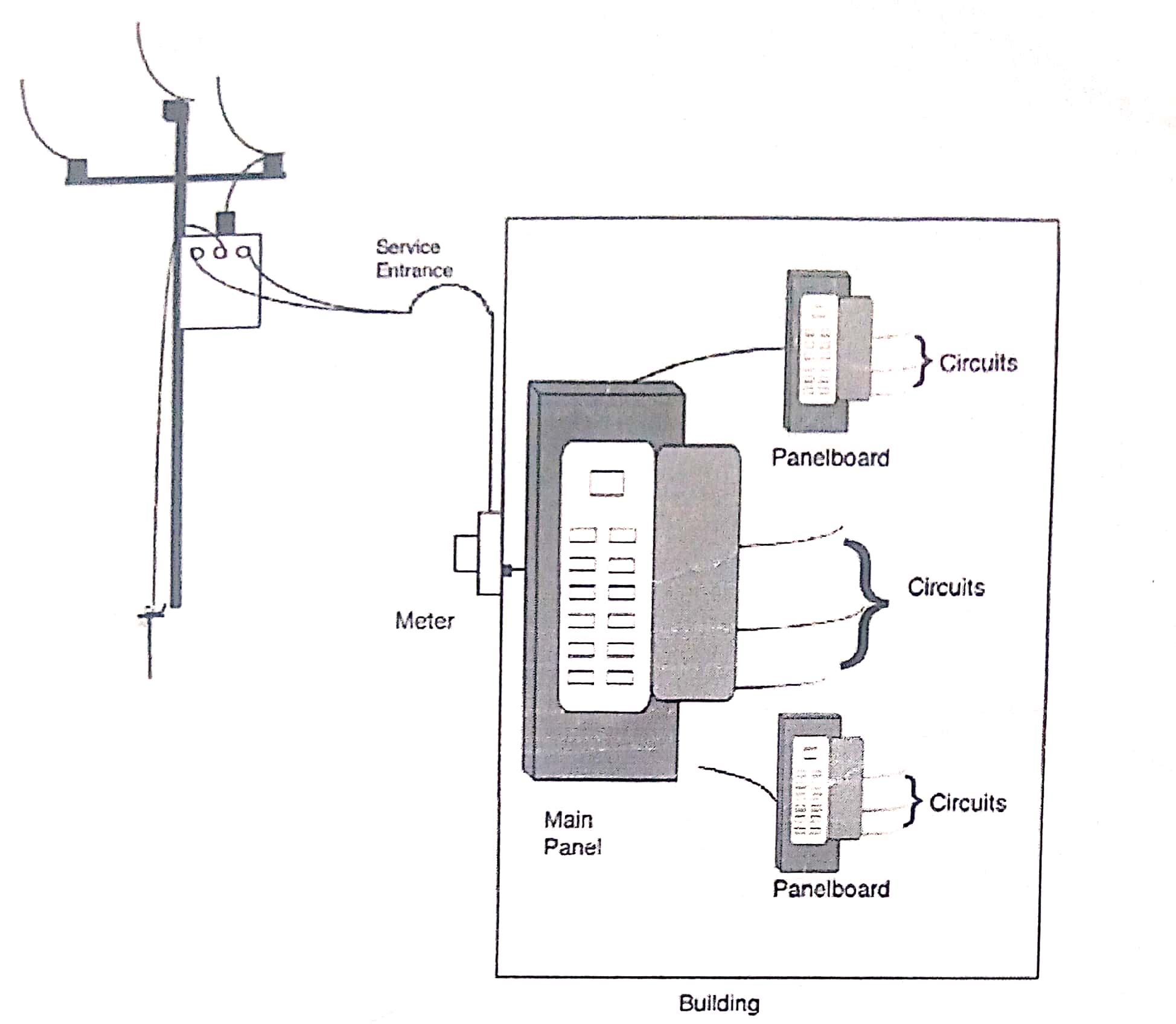 Performance Wiring and Grounding (Earthing)
