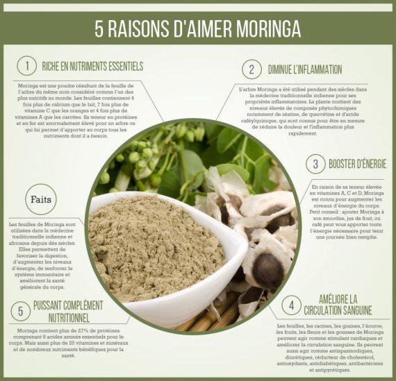 Bienfaits du Moringa | Original #Afritibi