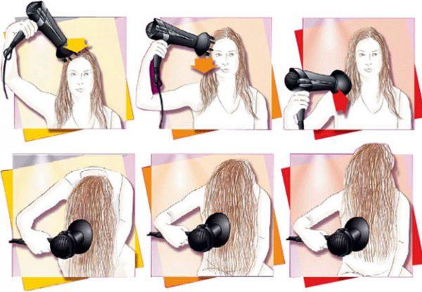 Základní techniky pro pokládání kudrnatých vlasových difuzorů