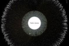 Tahir Jones - The Conspiracy EP, new deep house music, deep house 2018, south african deep house songs, sa deep house sounds, afro deep house, afro house 2018 download