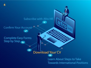 How it Works: Download Your CV