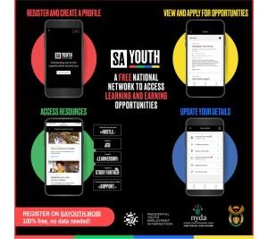 Sayouth Mobi Site Platform