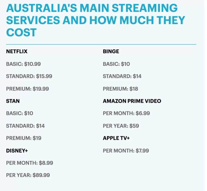 Netflix hikes up its prices - here's how much the streaming service will cost you now