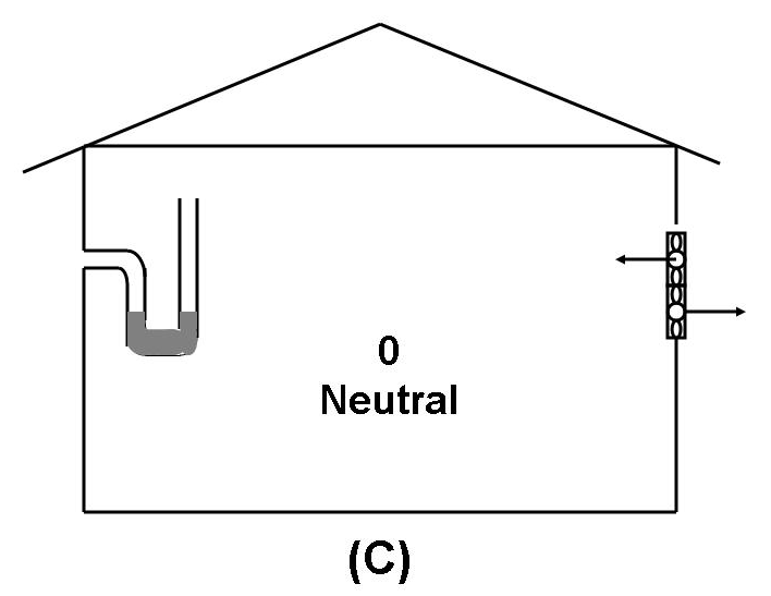 mechanical ventilation systems