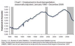 truck_chart1