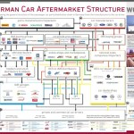 Aftermarket-Poster Deutschland