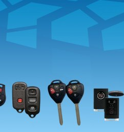 remote keyless entry remote head keys and proximity remotes  [ 1700 x 600 Pixel ]