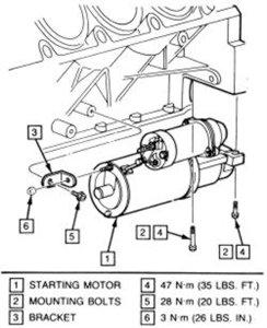 2002 f150 starter wiring diagram standard stratocaster 2007 escalade fuse box database cadillac parts 18 6 stromoeko de frame