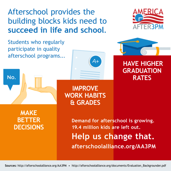 After School Program Infographic