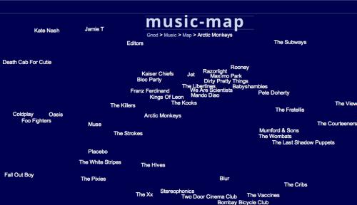Music Map Arctic Monkeys