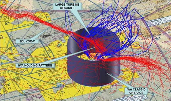 PHX TRACON Releases Diagrams to Help Pilots Navigate