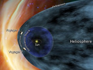 Voyager heliopause