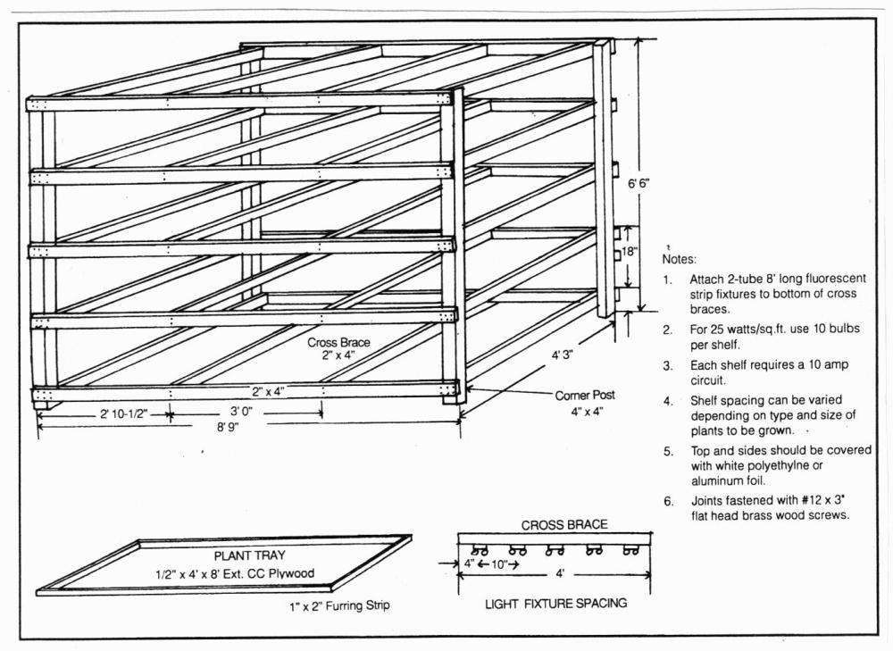 medium resolution of germination cart for seedling production