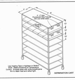 germination cart for seedling production [ 1396 x 1014 Pixel ]