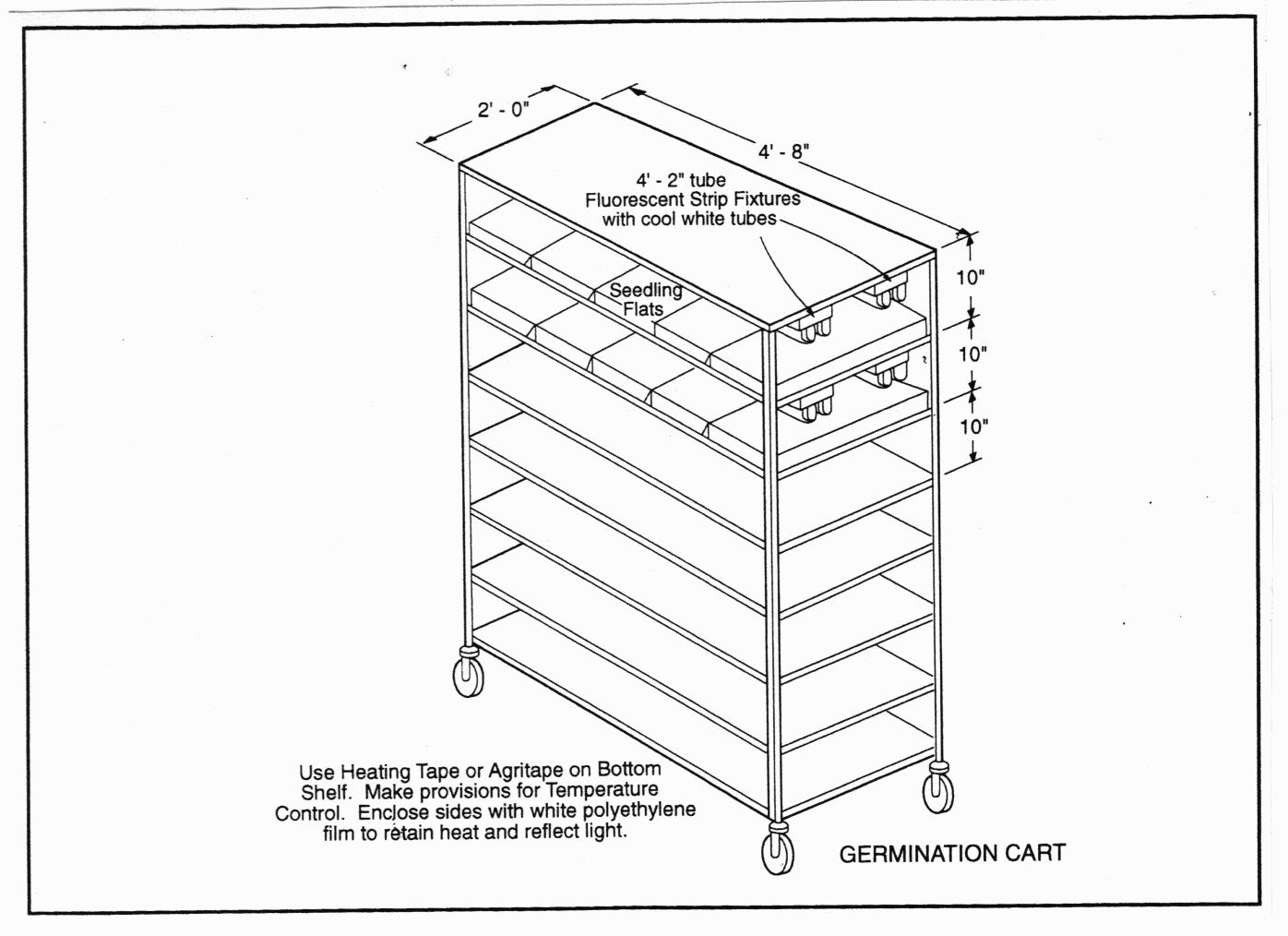 hight resolution of germination cart for seedling production