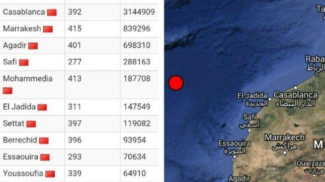 هزة أرضية تضرب مدينة أكادير ومواقع رصد الزلازل تحدد مركزها على بعد 400 كلم في عرض البحر