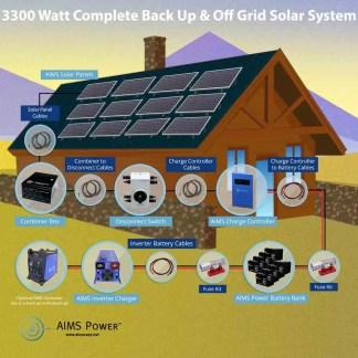 3300 watt 12 panel Solar Kit