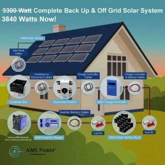 3840 watt 12 panel kit