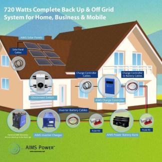 Medium Solar Kits