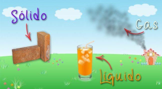 Los estados de la materia: sólido, líquido, gas y plasma